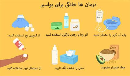 درمان هی خانگی بواسیر