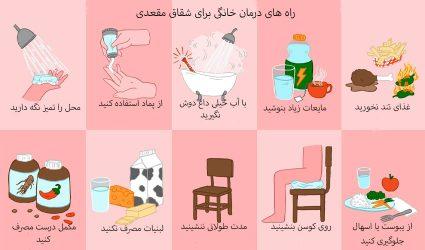 درمان خانگی شقاق مقعدی