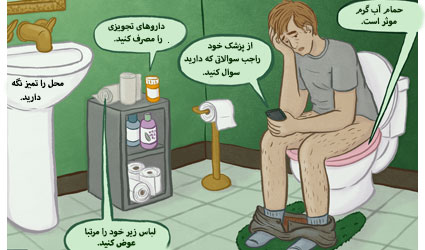 مراقبتهای بعد از عمل فیستول مقعدی