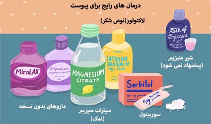 برخی درمان ها برای یبوست