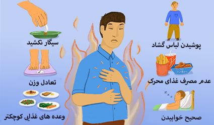 درمان سوءهاضمه